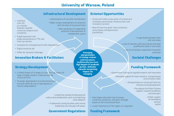 eua-innovation-ecosystem-report_final_digital_warsaw-600x0-4024730553.jpg