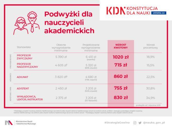 Zdroj foto: konstytucjadlanauki.gov.pl/